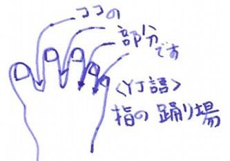 <踊り場の図解>
